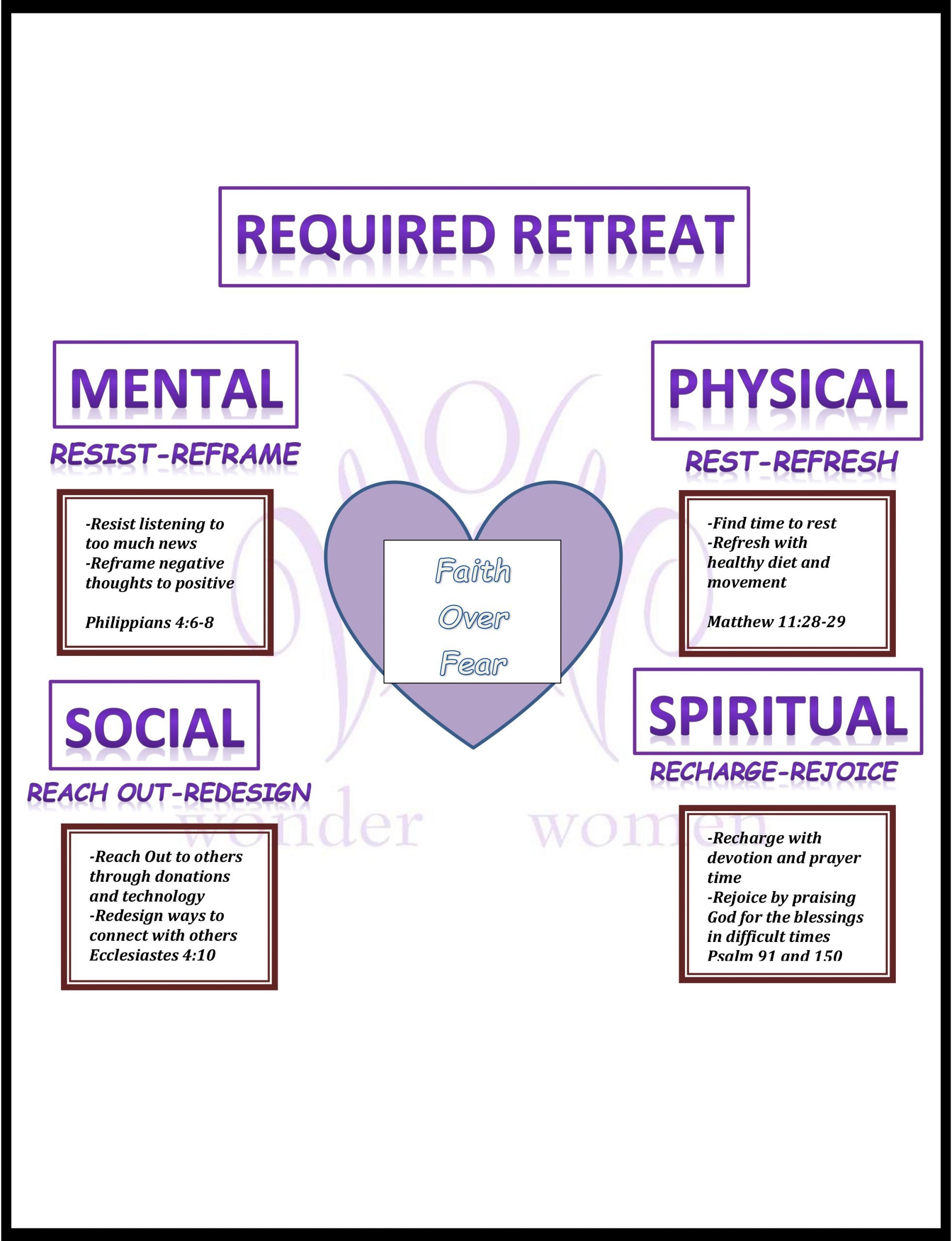 required retreat-1-peg arnold